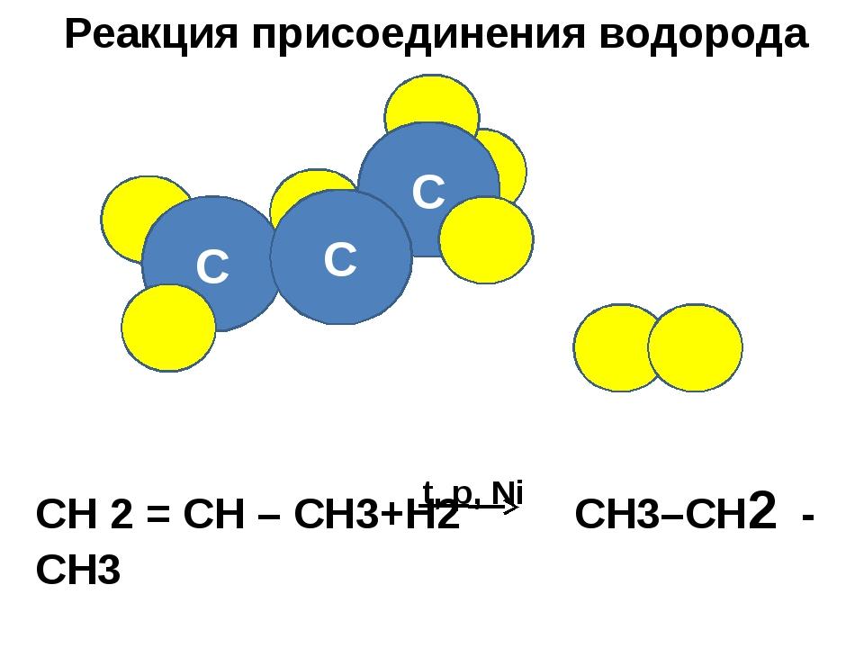 Реакция присоединения водорода C C C СН 2 = СН – СН3+Н2 CH3–CH2 - CH3 t, p, Ni