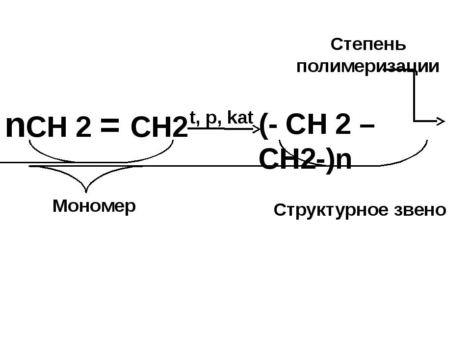 nСН 2 = СН2 t, p, kat (- СН 2 –CH2-)n Структурное звено Мономер Степень полим...