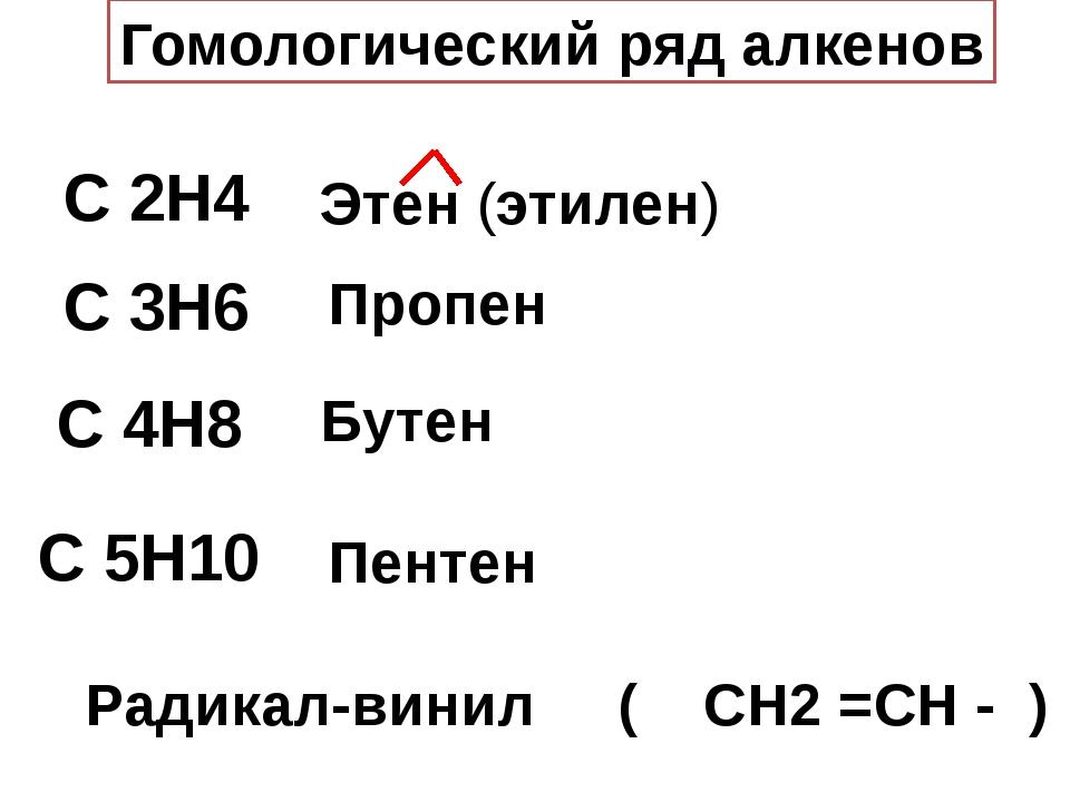 Гомологический ряд алкенов C 2H4 C 4H8 C 3H6 C 5H10 Этен (этилен) Пропен Буте...