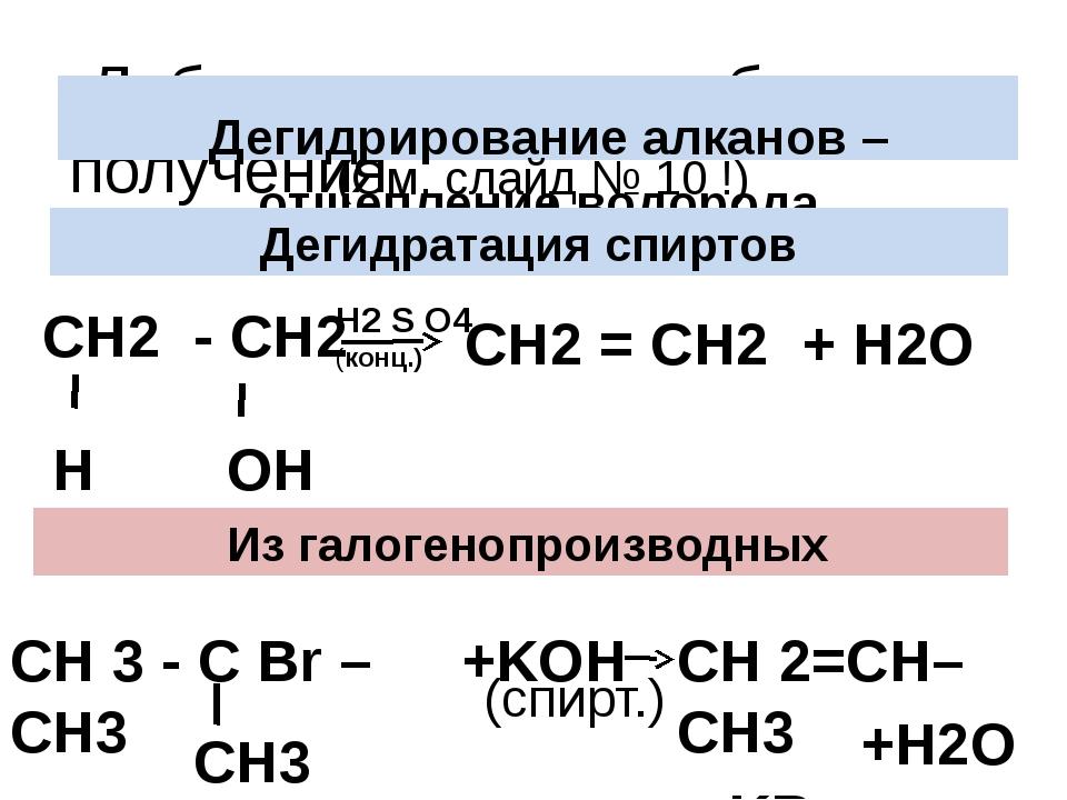 Лабораторные способы получения Дегидрирование алканов – отщепление водорода...