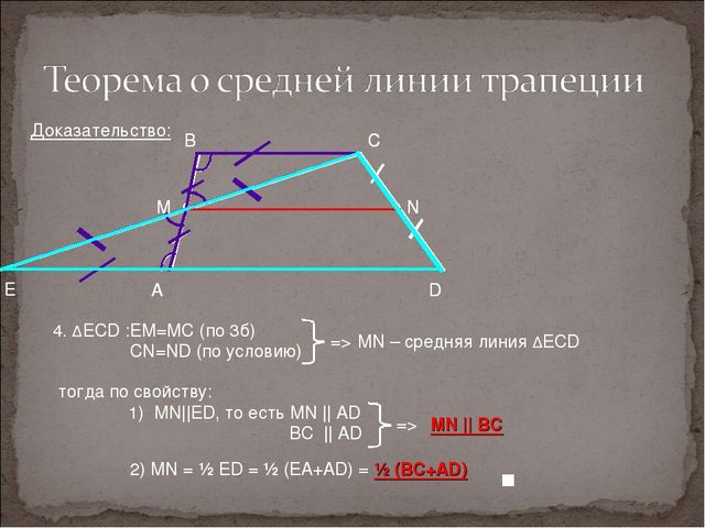 A D B C Доказательство: Е 4. ΔECD : EM=MC (по 3б) CN=ND (по условию) тогда по...