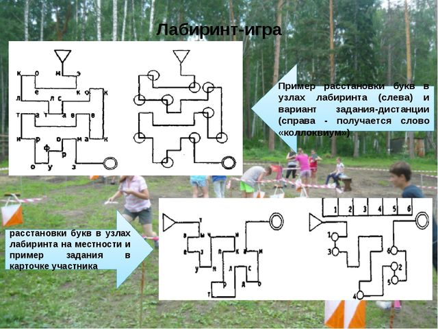 Лабиринт-игра Пример расстановки букв в узлах лабиринта (слева) и вариант зад...