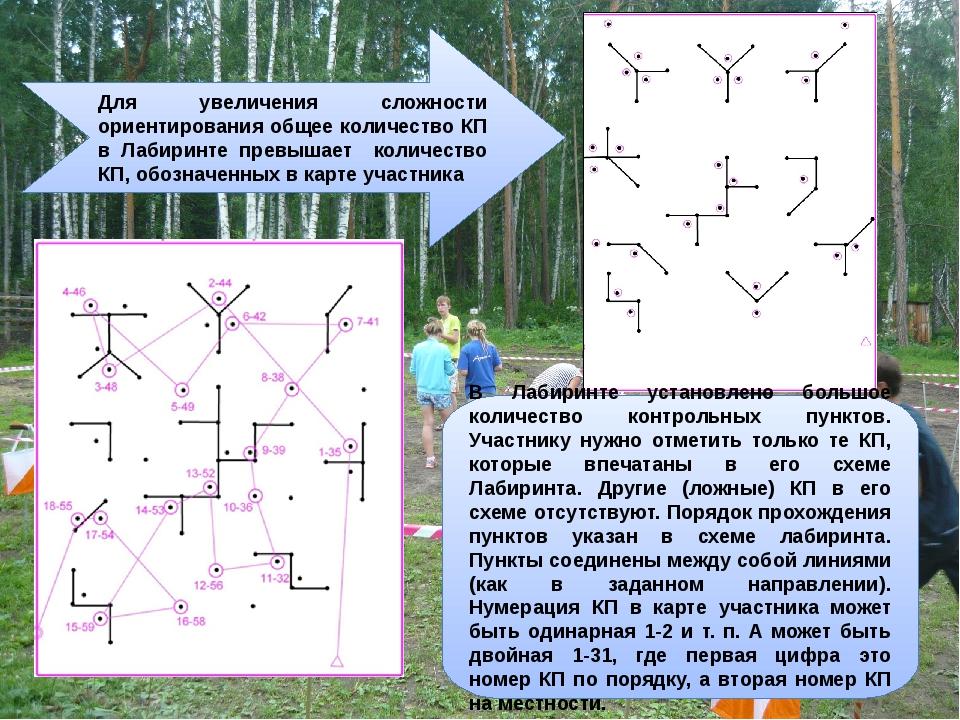Для увеличения сложности ориентирования общее количество КП в Лабиринте превы...