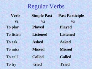 Regular Verbs To play To listen To ask To miss To call To try Played Listened