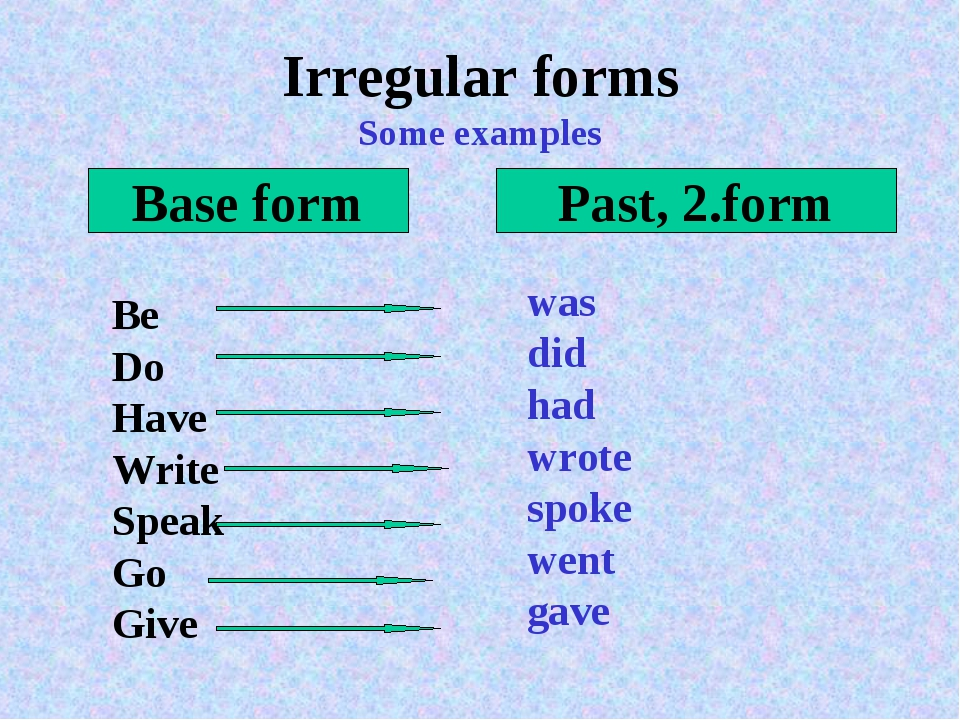 Irregular forms Some examples Be Do Have Write Speak Go...