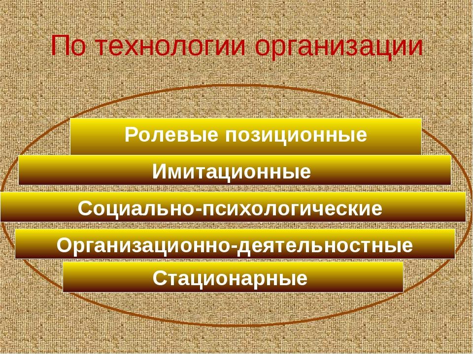По технологии организации Ролевые позиционные проективные Имитационные Социал...