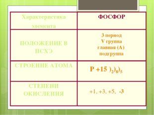 3 период V группа главная (А) подгруппа Р +15 )2)8)5 +1, +3, +5, -3 Характери