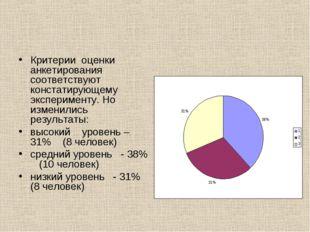 Критерии оценки анкетирования соответствуют констатирующему эксперименту. Но