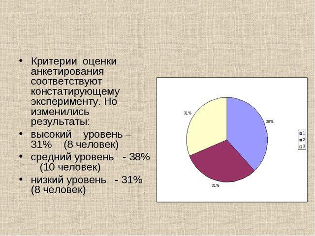Критерии оценки анкетирования соответствуют констатирующему эксперименту. Но...