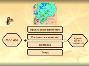 Москва + Ярославское княжество Ростовское княжество Новгород Тверь = Единое р