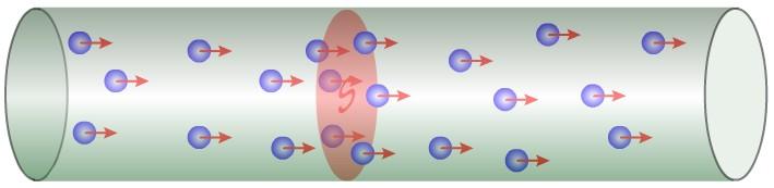 прикольные поздравления два электрона испущенные одновременно радиоактивным веществом движ поиска