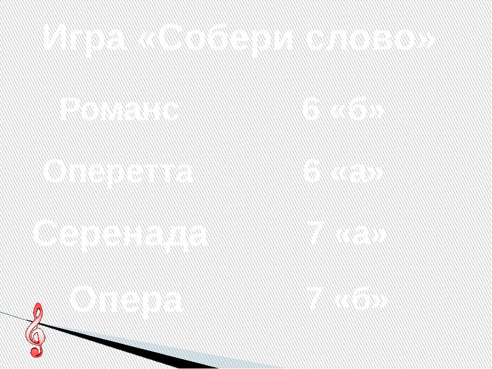 Игра «Собери слово» Романс Оперетта Серенада Опера 6 «б» 6 «а» 7 «а» 7 «б»