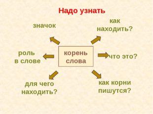 корень слова как находить? что это? значок роль в слове как корни пишутся? дл