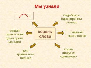 корень слова подобрать однокоренные слова главная часть слова корни пишутся о