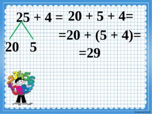 25 + 4 = 20 5 20 + 5 + 4= 20 + 5 + 4= =20 + (5 + 4)= =29 Ekaterina050466
