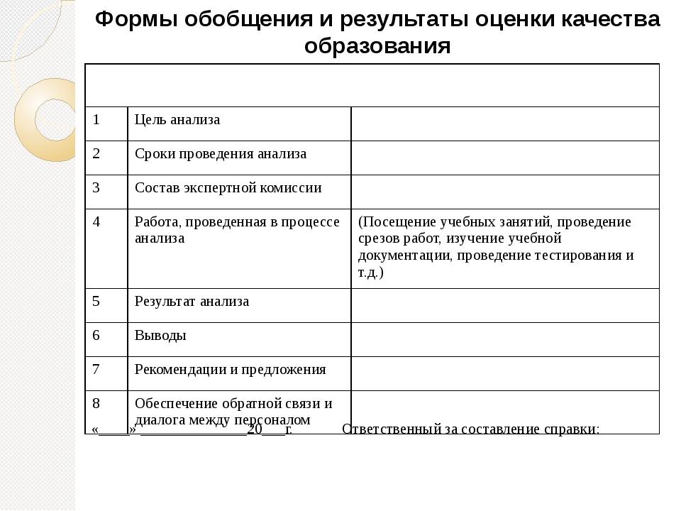 Формы обобщения и результаты оценки качества образования «____» _____________...