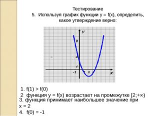 Тестирование 5. Используя график функции у = f(x), определить, какое утвержде