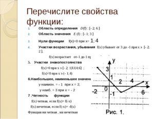 Перечислите свойства функции: Область определения D(f) : [- 2; 6 ] Область зн