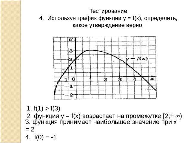 Тестирование 4. Используя график функции у = f(x), определить, какое утвержде...