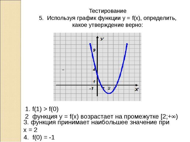 Тестирование 5. Используя график функции у = f(x), определить, какое утвержде...