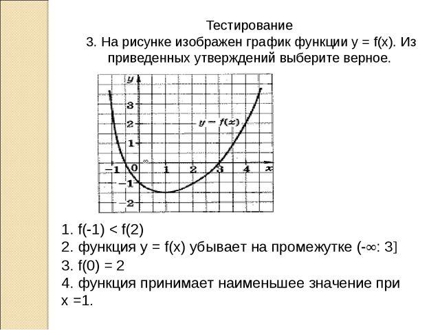 Тестирование 3. На рисунке изображен график функции у = f(x). Из приведенных...