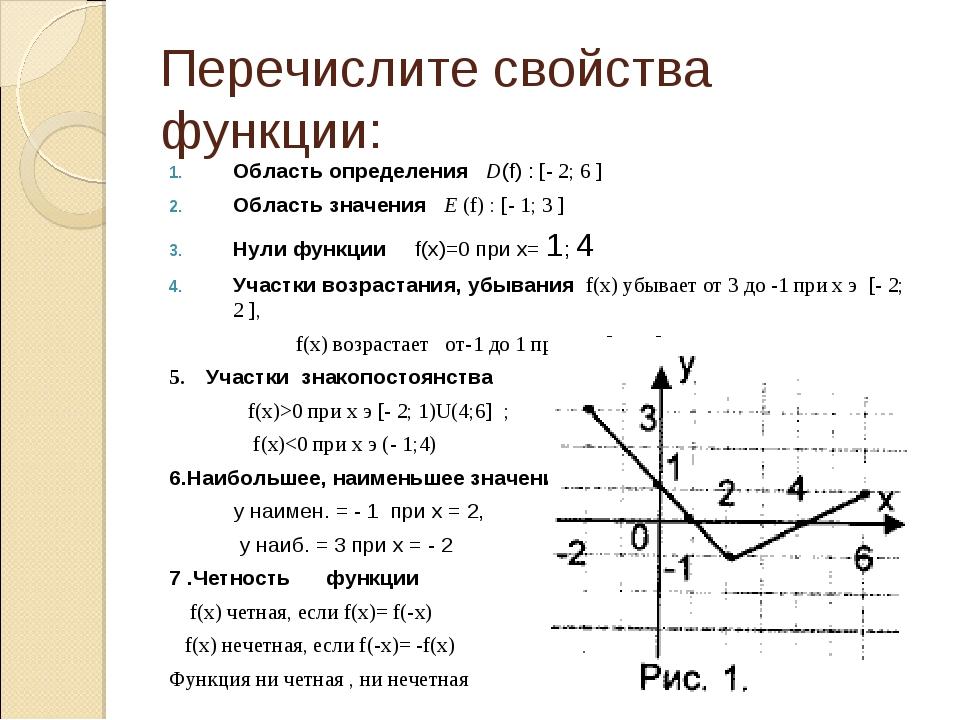 Перечислите свойства функции: Область определения D(f) : [- 2; 6 ] Область зн...