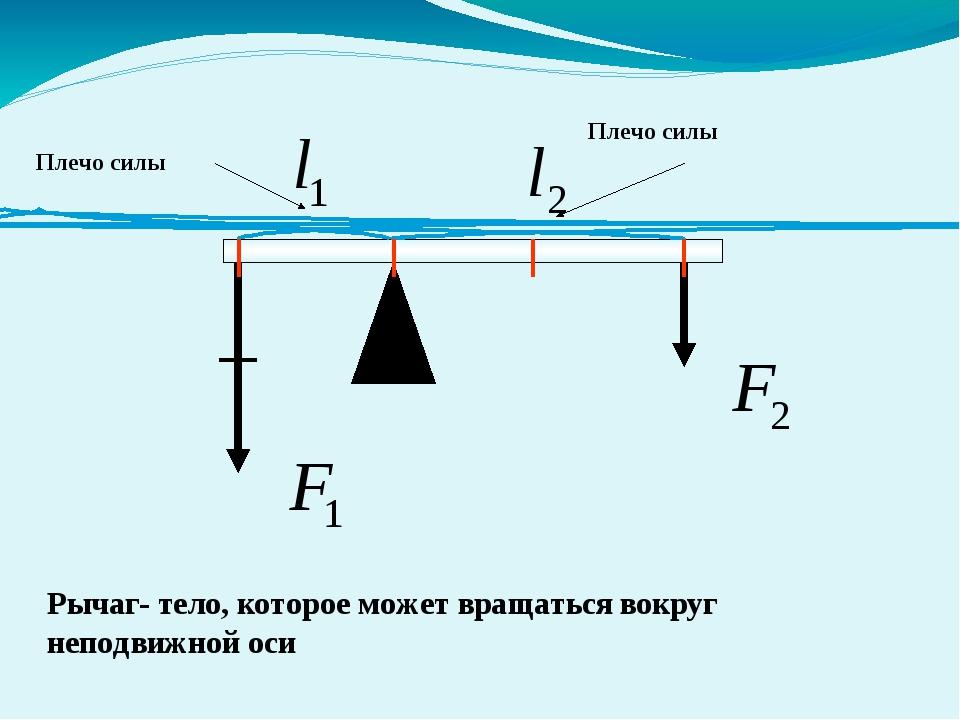 Условие равновесия рычага Рычаг находится в равновесии тогда, когда силы, дей...