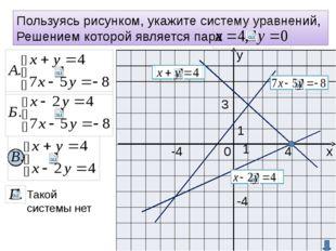 Сколько решений имеет система уравнений? у = - x2 + 9 x²+y²=81 х у 9 9 -9 -9