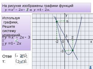 у х 0 Из данных уравнений подберите второе уравнение так, чтобы система имела