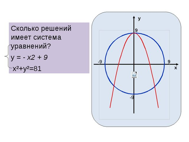 у х 0 1 1 На рисунке изображены графики функций Используя графики, Решите сис...