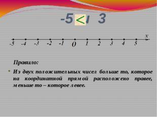 -5 и 3 Из двух положительных чисел больше то, которое на координатной прямой
