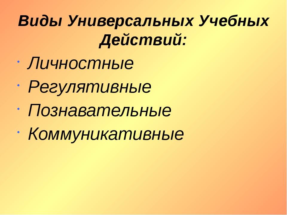 Виды Универсальных Учебных Действий: Личностные Регулятивные Познавательные К...