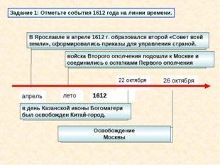 Задание 1: Отметьте события 1612 года на линии времени. В Ярославле в апреле