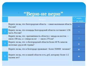 """Верю-не верю"" Таблица №1   - - - + + + Вопрос ""+"" верю, ""-"""