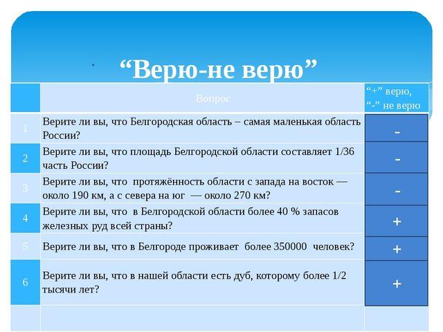 """Верю-не верю"" Таблица №1   - - - + + + Вопрос ""+"" верю, ""-""..."