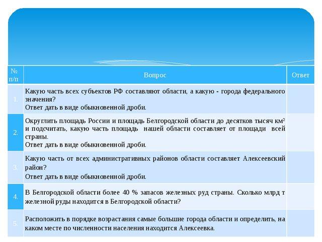 Таблица №2 № п/п Вопрос Ответ 1. Какую часть всех субъектов РФ...