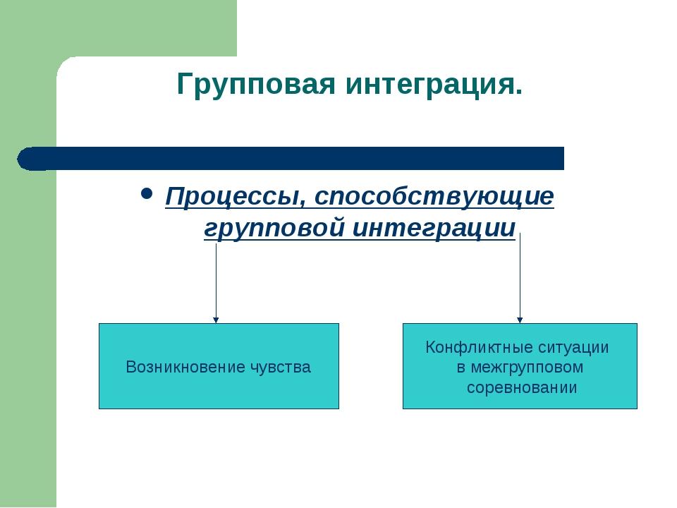 Групповая интеграция. Процессы, способствующие групповой интеграции Возникнов...