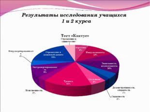 Результаты исследования учащихся 1 и 2 курса