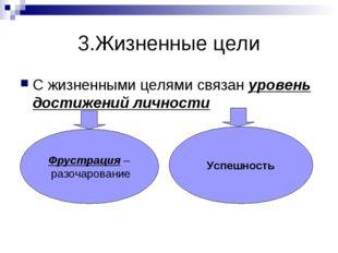 3.Жизненные цели С жизненными целями связан уровень достижений личности Фруст