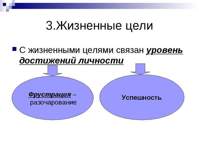 3.Жизненные цели С жизненными целями связан уровень достижений личности Фруст...