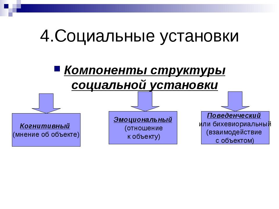 4.Социальные установки Компоненты структуры социальной установки Когнитивный...