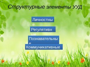 Структурные элементы УУД Личностные Регулятивные Познавательные Коммуникативные
