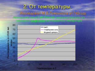 2. От температуры. Исследовал М.В.Ломоносов в1745году. Французский учёный Гей