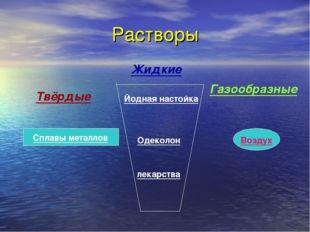 Растворы Жидкие Твёрдые Газообразные Йодная настойка Одеколон лекарства Сплав