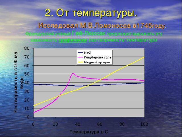 2. От температуры. Исследовал М.В.Ломоносов в1745году. Французский учёный Гей...