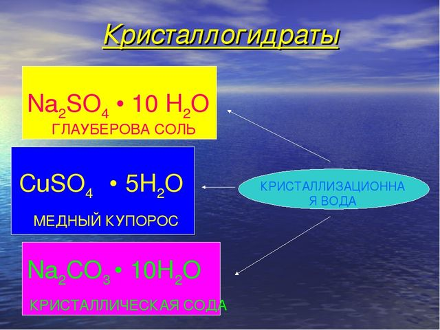 Кристаллогидраты КРИСТАЛЛИЗАЦИОННАЯ ВОДА CuSO4 • 5H2O Na2CO3 • 10H2O КРИСТАЛЛ...
