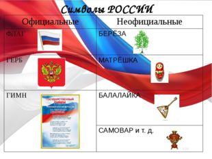 Символы РОССИИ Официальные Неофициальные ФЛАГ БЕРЁЗА ГЕРБ МАТРЁШКА ГИМН БАЛА