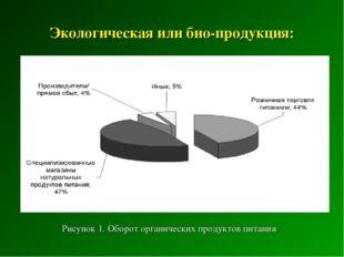 Экологическая или био-продукция: Рисунок 1. Оборот органических продуктов пит