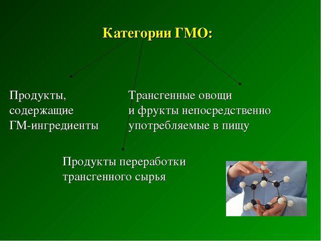 Категории ГМО: Продукты, содержащие ГМ-ингредиенты Продукты переработки транс...