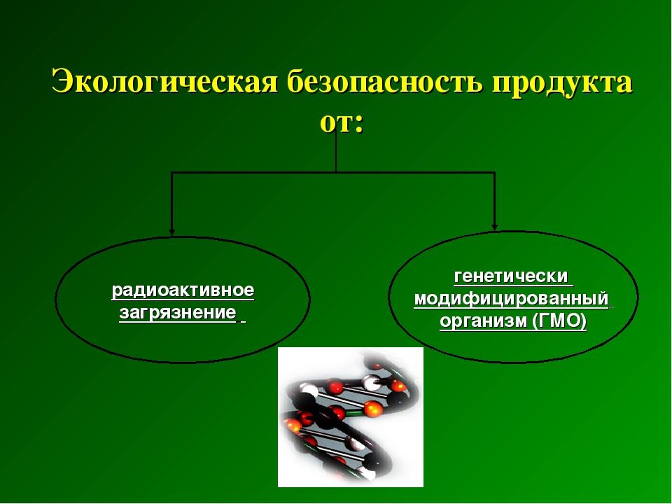 Экологическая безопасность продукта от: